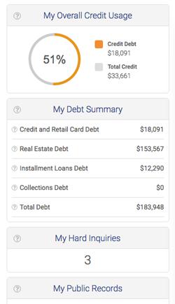 кредит онлайн на карту на длительный срок срочно без отказа