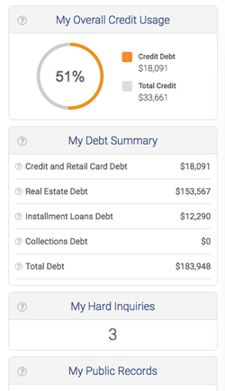 my free credit report