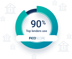 Charts FICO Top Lenders